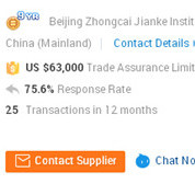 9 year Gold Supplier of Alibaba with the highest Trade Assurance Amount